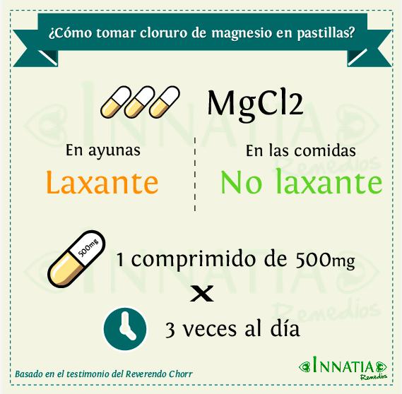 cloruro de magnesio laxante o no laxante