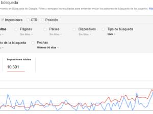 Aumento en las visitas, google webmaster tools