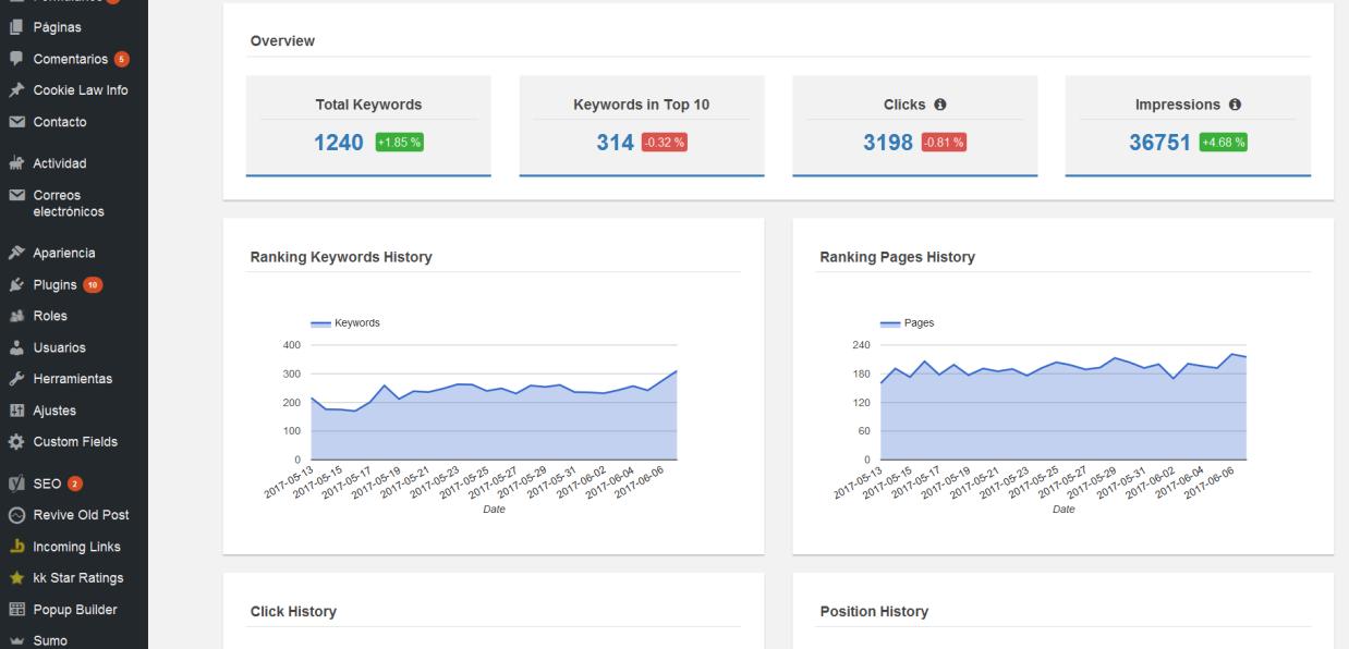 Mejorando el marketing online desde WordPress