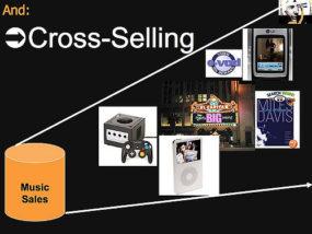 La venta cruzada en el comercio electrónico