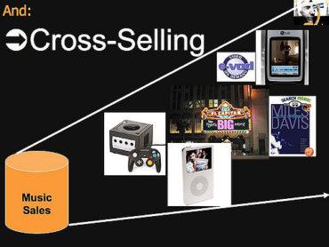venta cruzada en comercio electrónico